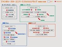 ミッションマップ 2006.10.6現在